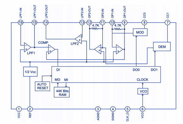 pt2399 digital delay line ic for reverb circuit