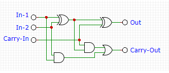 Full-Adder Circuit, The Schematic Diagram and How It Works ...